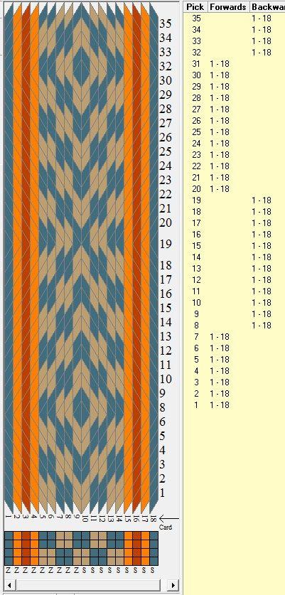 18 tarjetas, 4 colores // sed_284 diseñado en GTT༺❁