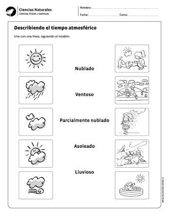 Describiendo el tiempo atmosférico