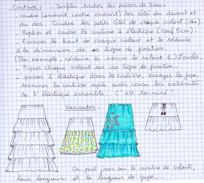 patron couture jupe espagnole