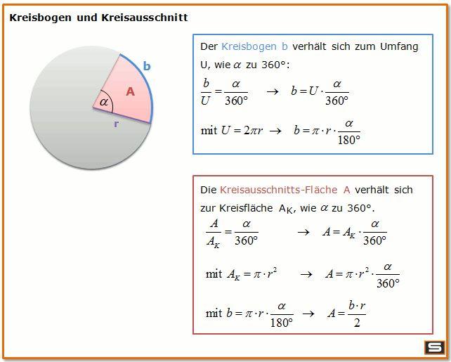 Kreisbogen und Kreisausschnitt berechnen Formel