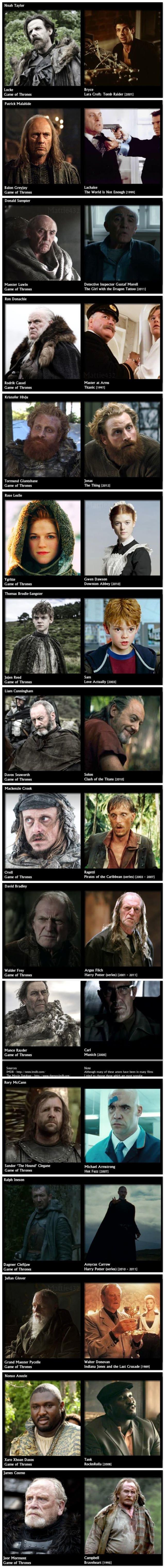 Quais filmes os atores de Game of Thornes já fizeram