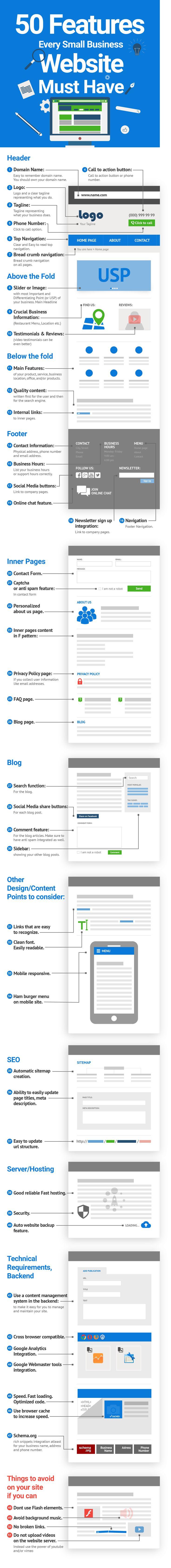 Best Infographic on How to Develop a Website! Check out #ontheblog   http://theprofitgoddess.com/how-to-develop-a-website-must-have-features #smallbiz #eventprofs #entrepreneur #B2B