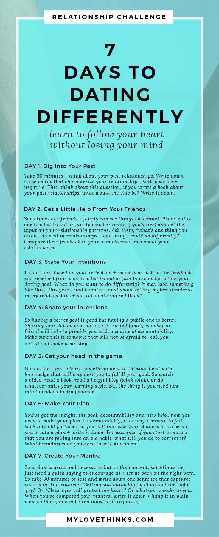 dating relationship goals The ultimate goal setting printable pack to make 2015 your best year yet.