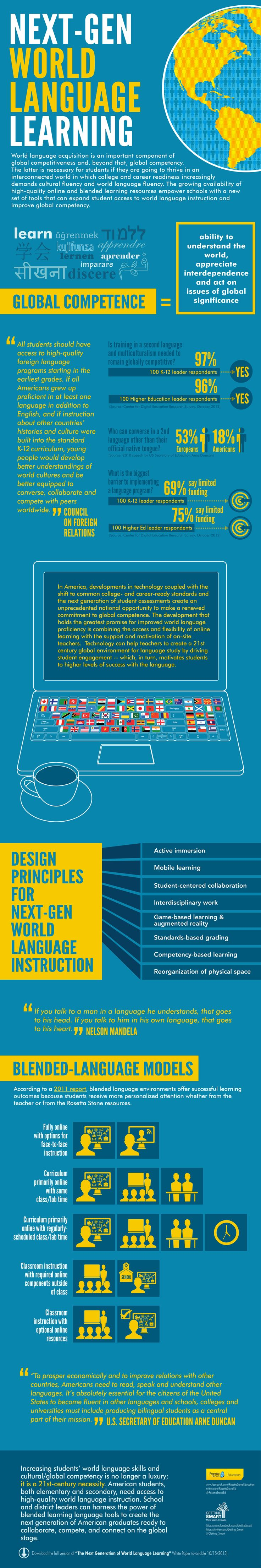 Infographic: Next-Gen World Language Learning - Getting Smart by Getting Smart Staff - foreign language, infographic, langchat, Next Gen Lea...