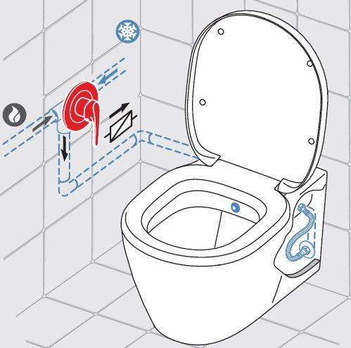 Ideal Standard Connect Miska WC wisząca z funkcją bidetu 36,5x54,5 cm biała…