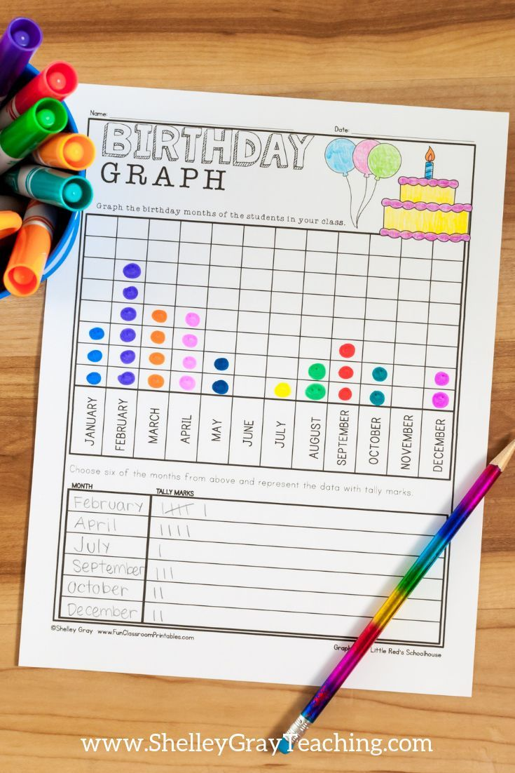 Use These Birthday Graphs As A Fun Way To Graph And Interpret Data I Ve Included Two Graphs At Differe Birthday Graph Graphing First Grade Graphing Activities [ 1102 x 735 Pixel ]