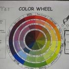 This is a color wheel template that teaches students how to mix theirown secondary and tertiary colors and create tints, tones, and shadesof each...