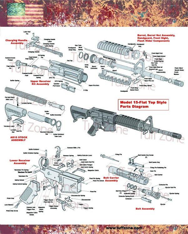 pin on rifle anatomy