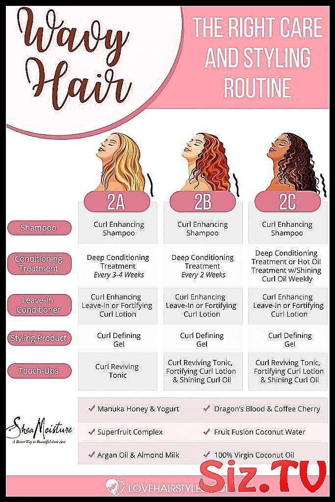 Beste Styling Tipps Und Produkte Zur Pflege Von 2a 2b 2c Haar