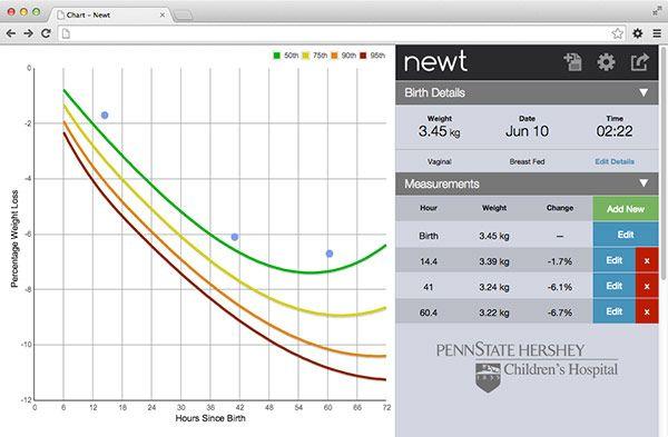 Screenshot of Newt