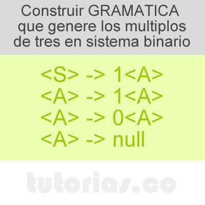 http://tutorias.co/construccion-de-gramatica-simple-multiplos-de-tres-en-binario/
