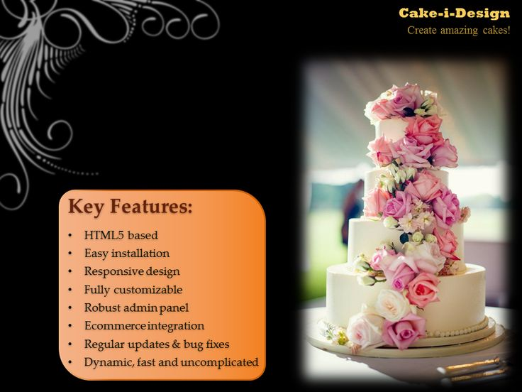Some of the key features of Cake-i-Design!