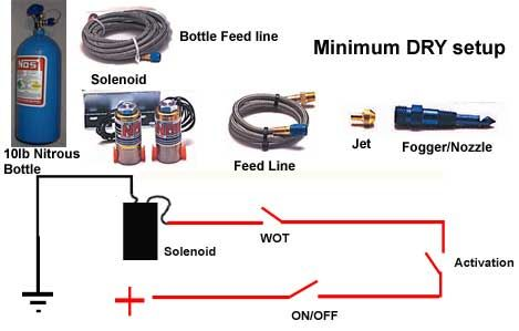 nitrous oxide wiring diagram gibson sg data simple schema nitric how is works image result for