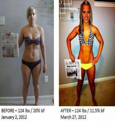 Easy And Simple Way To Burn Fat
