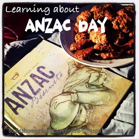 Suzie's Home Education Ideas: Learning about Anzac Day