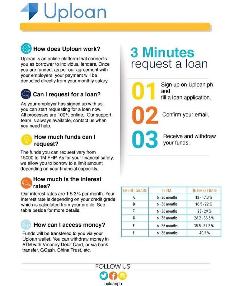 Cash loans fresno image 9