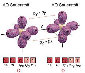 Chemiekurs - Atombindung