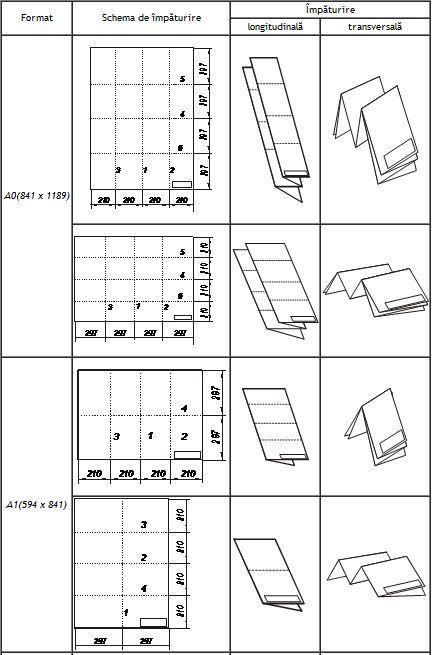 impaturirea plierea planse arhitectura desene copii format a0 a1