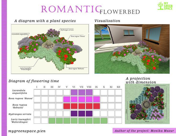 Romantic flowerbed. Make your own project of flowerbed with MyGreenSpace mygreenspace.pl/en