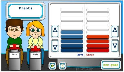 Buzzers and scorekeepers for your interactive whiteboard!  Nice variety..........