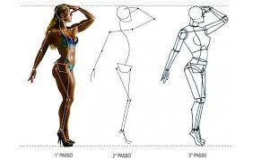 Resultado de imagem para proporções do corpo humano para desenho