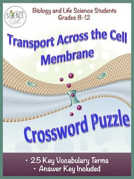 Cell Transport Crossword (Osmosis, Diffusion) | Biomedical ...