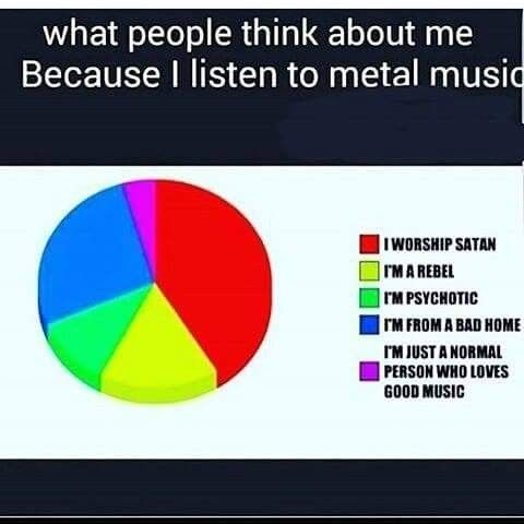 Metal Head Memes stereotypes