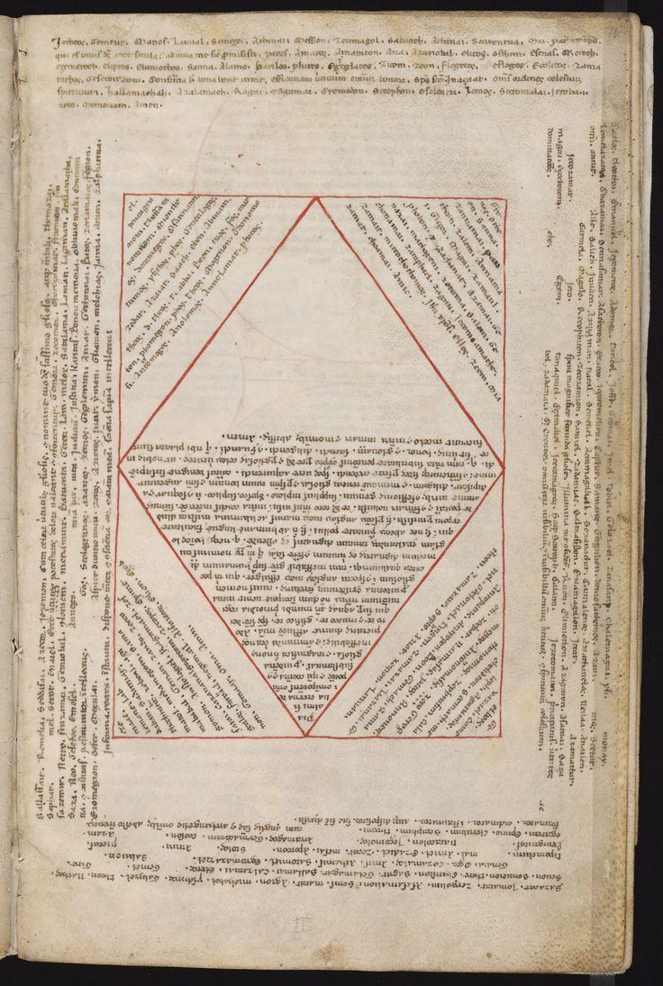 108 best ancient symbols illustrations images on pinterest ars notoria sive flores aurei 1225 musique et incantations buycottarizona