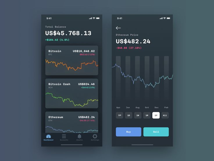 Mobile Dashboard for a Crypto Currency Trading App