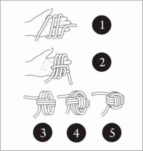 a fun project about how to tie a simple monkey's fist decorative knot .  Tutorial & video--> http://wonderfuldiy.com/wonderful-diy-tie-the-monkeys-fist-knot/