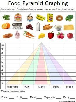 Food Pyramid Graphing- Print and use for Daily Food Diary!! Fill in the blank in appropriate column to keep up with Number of Servings eaten per Food Group!!