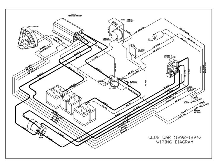 1995 club car wiring diagram | club car (1992-1994) wiring ... 2006 36 volt ezgo wiring