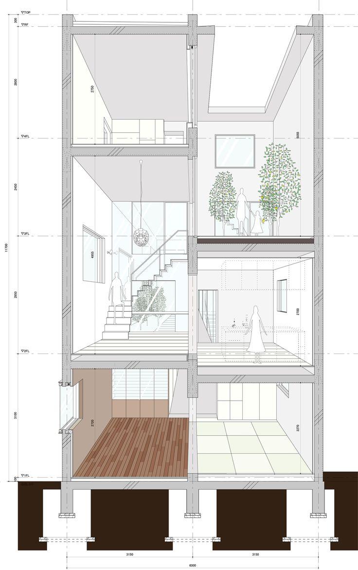 Ber ideen zu innenarchitektur pr sentation auf for Innenarchitektur informationen
