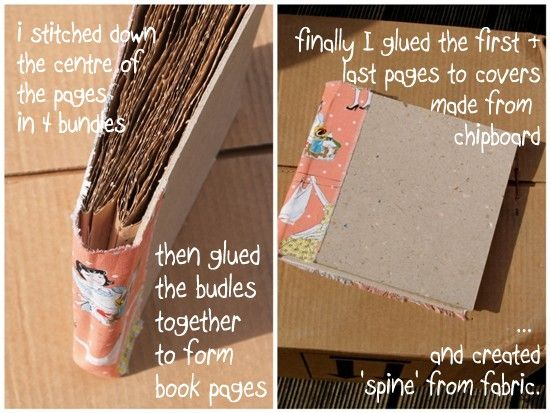 My recycled packing paper, homemade art-journal.