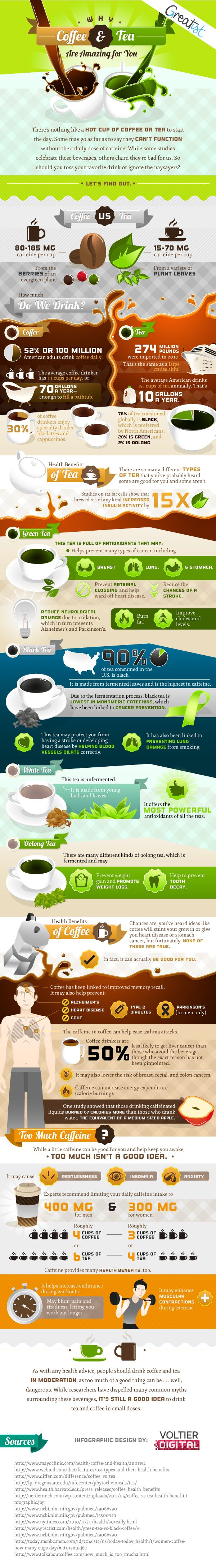 Coffee and tea are good for you! To find out how and why, read our handy guide to the health of these two common hot drinks.