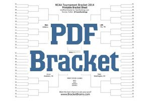 NCAA Printable Bracket 2016