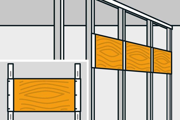Trockenbauwand Einziehen Hornbach In 2020 Trockenbauwand Trockenbau Stahl Rahmenkonstruktion