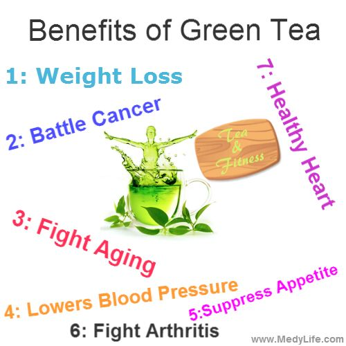 Benefits of Green Tea is Boon for those who have lost battle after complete medical history. Drink Green Tea Daily and Keep your illness away from Body