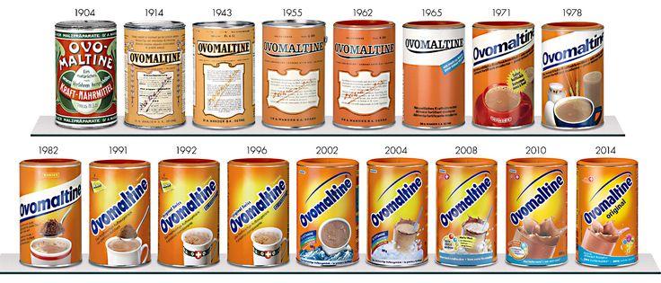 Welche Schweizer Produkte prägen uns bereits von Kindsbeinen an dermassen, dass sie Teil unserer kulturellen Identität geworden sind und zur Schweiz gehören wie Berge und Schokolade oder das abgeschaffte Bankgeheimnis?