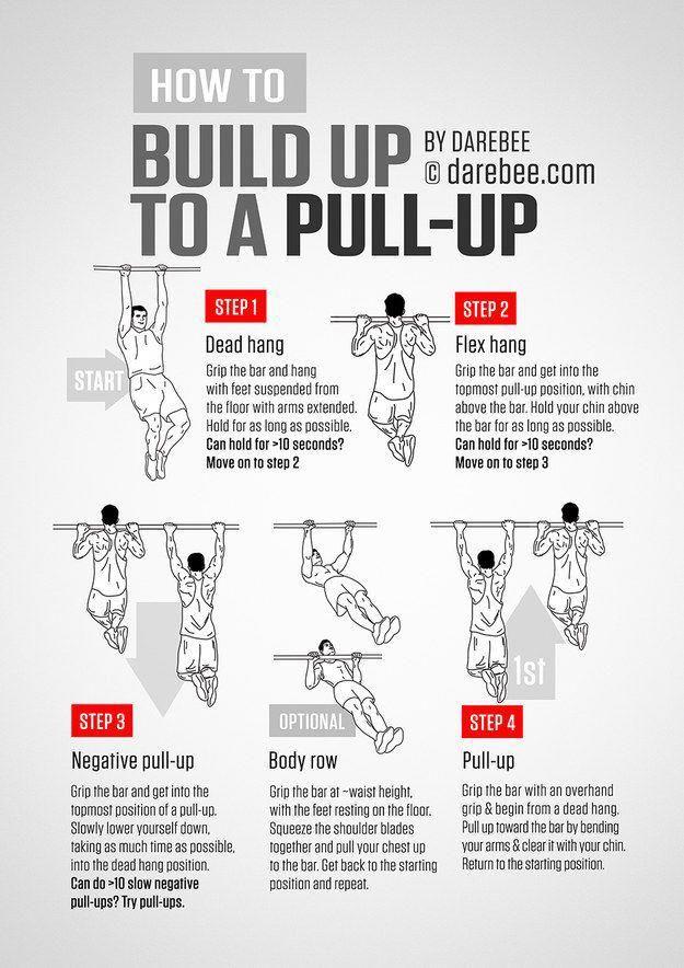 Gyms Charleston Sc Gymsnyc Refferal 3296207540 Gymmotivation Workout Workout Routine Exercise