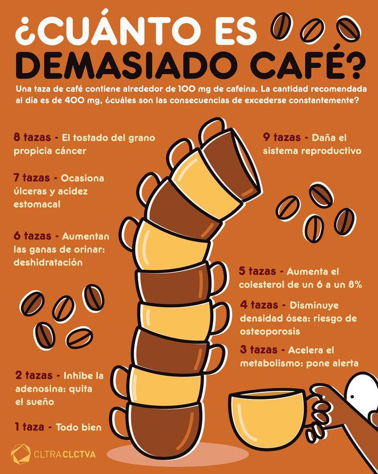 ¿Cuánto es demasiado café?