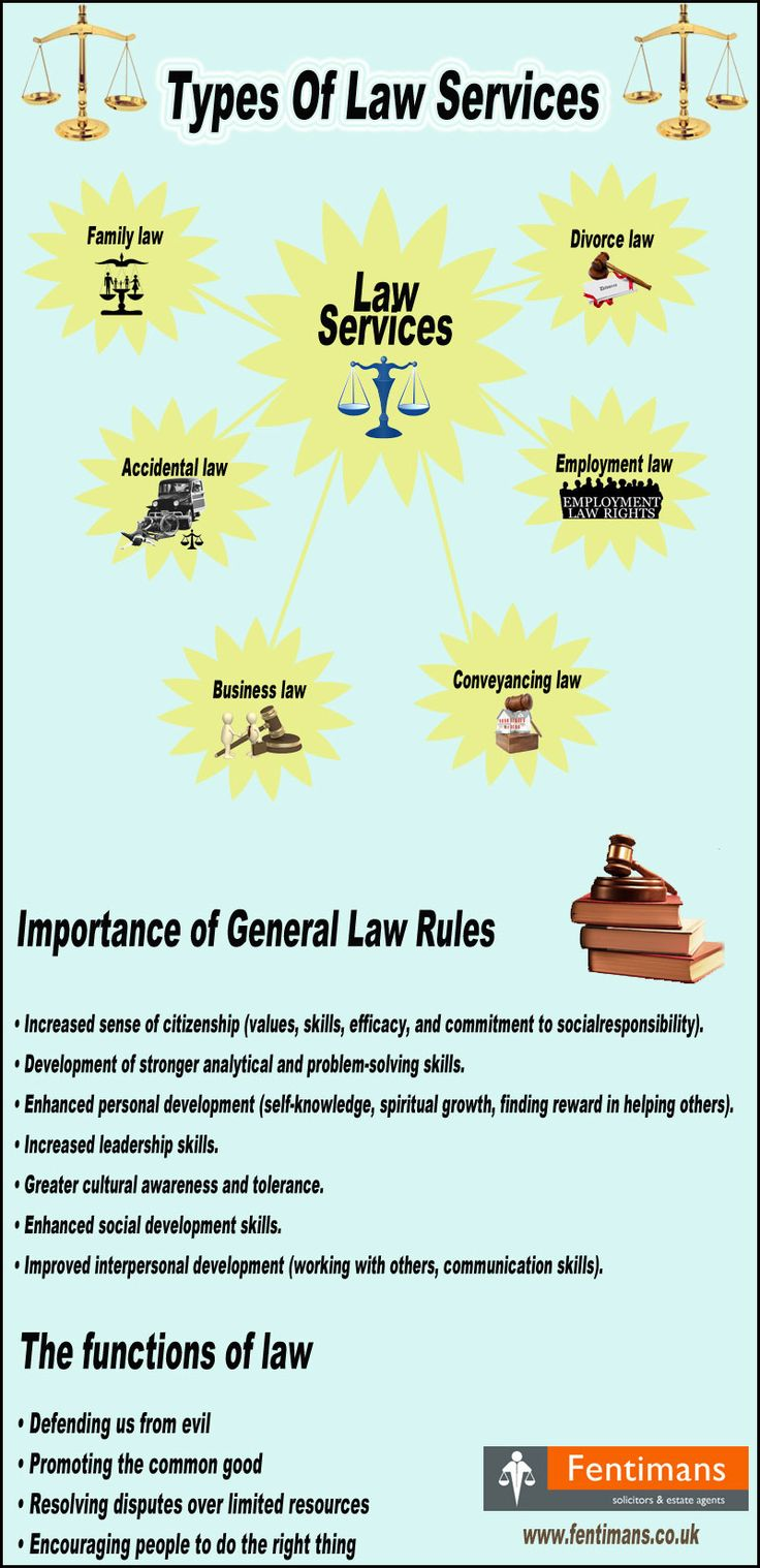 Here you can take information about importance of law