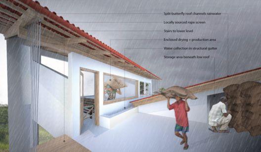 Perú: ONG construye prototipo de vivienda sostenible centrado en la recolección de las aguas-lluvia,Cortesía de Yantaló Perú Foundation