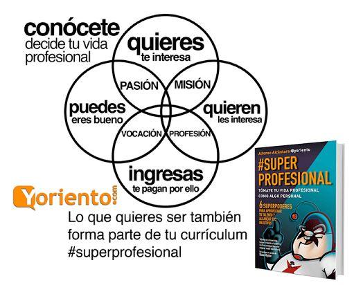 #Supermotivante la lectura de #superprofesional y descubrir de los 6 #superpoderes #RRHH #empleo