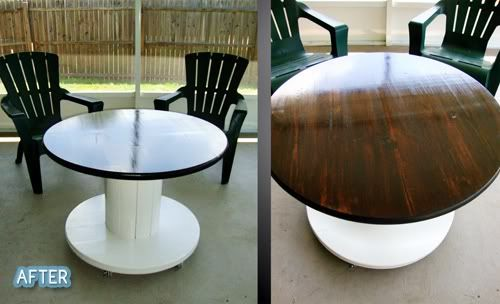 Always wondered how to make those huge cable spools into a table!