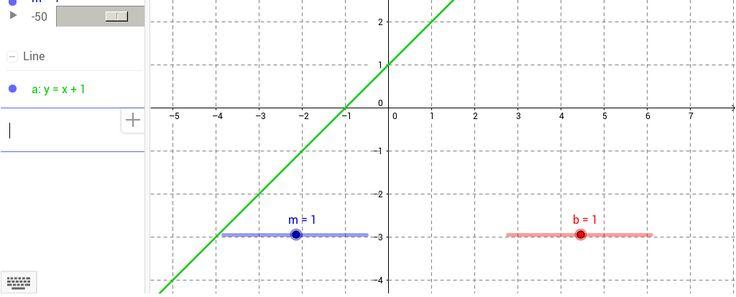 El presente recurso tiene como objetivo dinamizar las clases de matemáticas, presenta la pendiente de una recta y los posibles casos que se pueden presentar al momento de graficar bien sea una ecuación lineal o una función lineal y sus variaciones.