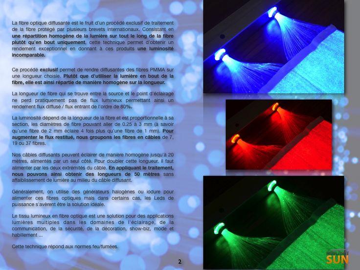 Tissus fibre optique pour événements spéciaux