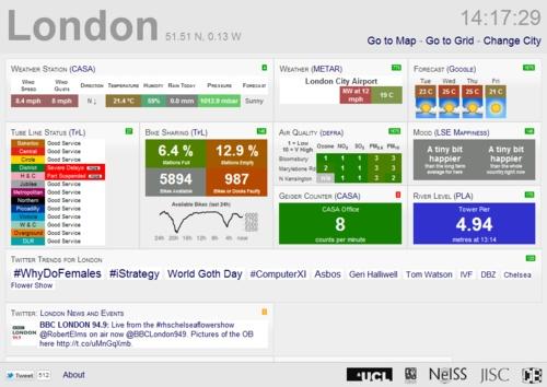 CityDashboardTableau de bord regroupant différentes données en temps réel sur Londres et d'autres villesbritanniques: météo, pollution de lair, humeur de la population (mappiness), actualités, derniers tweets concernant chaque ville…Réalisation: CASA