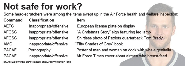 Air Force finds thousands of inappropriate items, including pornography - Stripes - Independent U.S. military news from Iraq, Afghanistan and bases worldwide