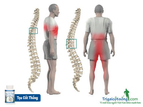 how to get rid of back pain in the middle